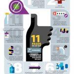 MEM Industrial – Tecno Mueble Internacional mantiene su formato presencial